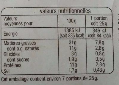 Mousse de foie de porc - Nutrition facts