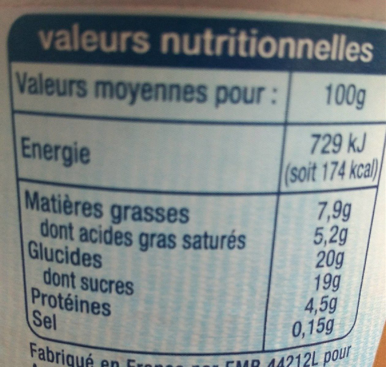 Mousse au Chocolat au Lait - Voedigswaarden