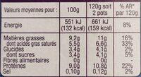 Petits Suisses (9.2 % MG) - (12 pots de 60 g) - Informations nutritionnelles - fr