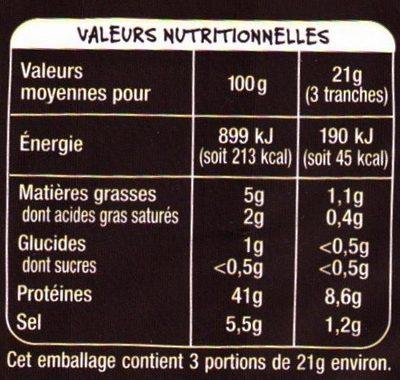 Viande des Grisons - Nutrition facts