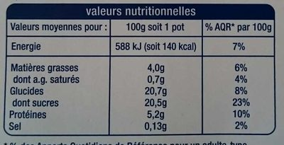 Crème caramel aux oeufs extra-frais - Nutrition facts