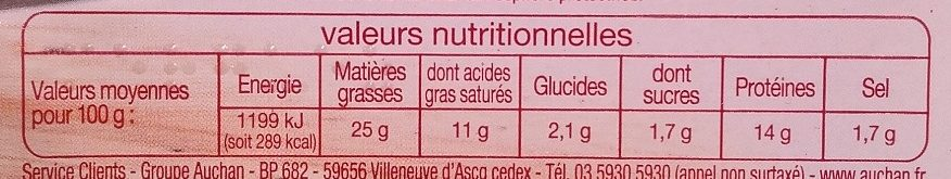 6 Véritables Merguez - Nutrition facts