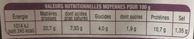Boudin blanc a l'ancienne - Informations nutritionnelles - fr
