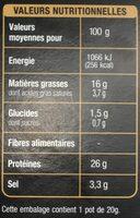 Caviar d'aquitaine - Informations nutritionnelles - fr