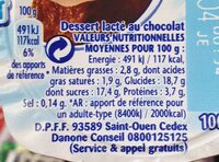 Dany - Nutrition facts - fr