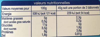 Surimi - Valori nutrizionali - fr