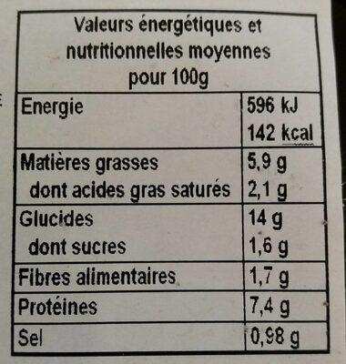 Boulettes au boeuf a la sauce tomate et fusilli - Nutrition facts