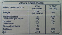 Tranches de filets panés surgelées Cabillaud - Informations nutritionnelles