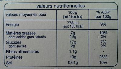 Tranches de filets panés surgelées Cabillaud - Nutrition facts