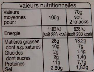 6 Knacks - Pur porc - Nährwertangaben - fr