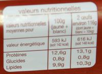 Oeufs datés du jour de ponte (x 12) calibre Moyen  - Informations nutritionnelles