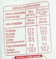 Crème fluide entière - Informations nutritionnelles