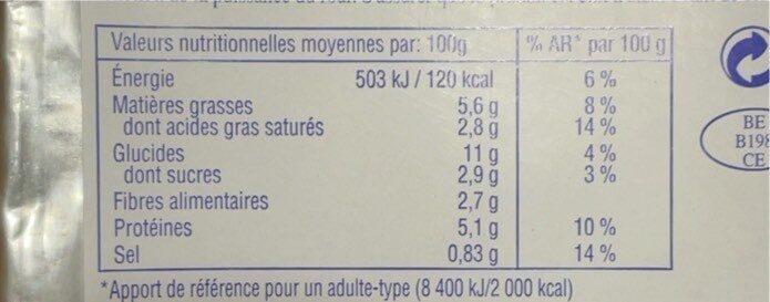 Cannelloni ricotta épinards - Valori nutrizionali - fr