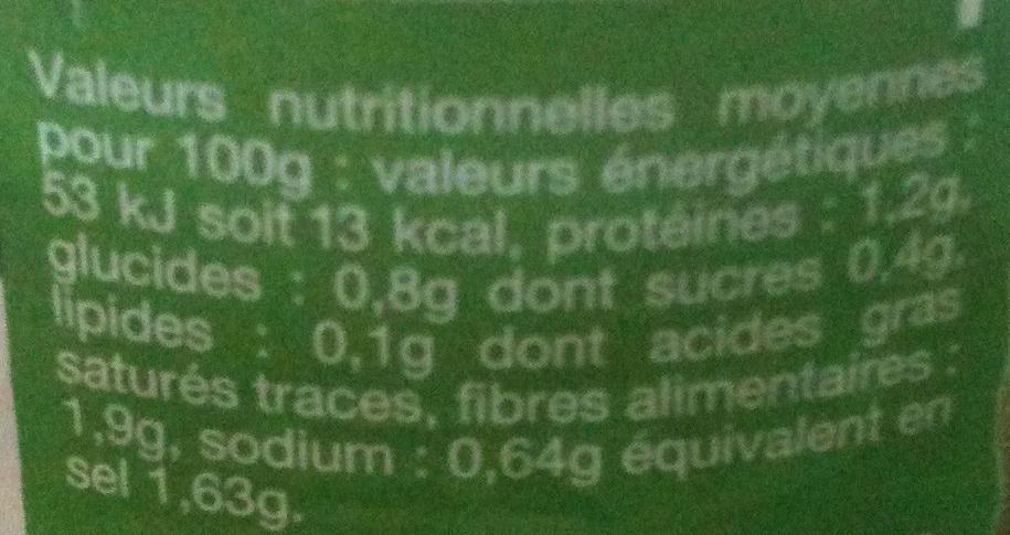 Cornichons aux deux vinaigres extra fins - Nutrition facts - fr