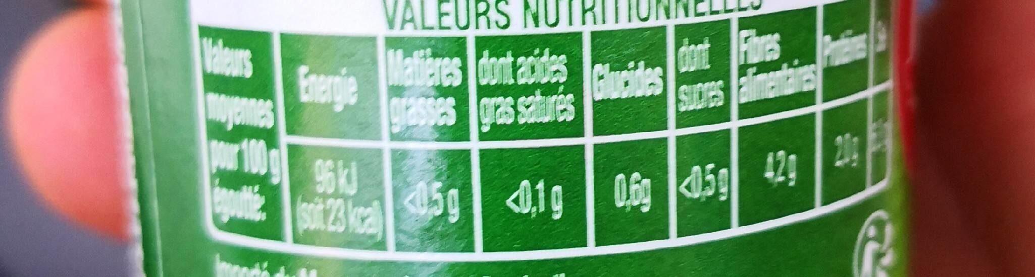 Câpres - Voedingswaarden - fr