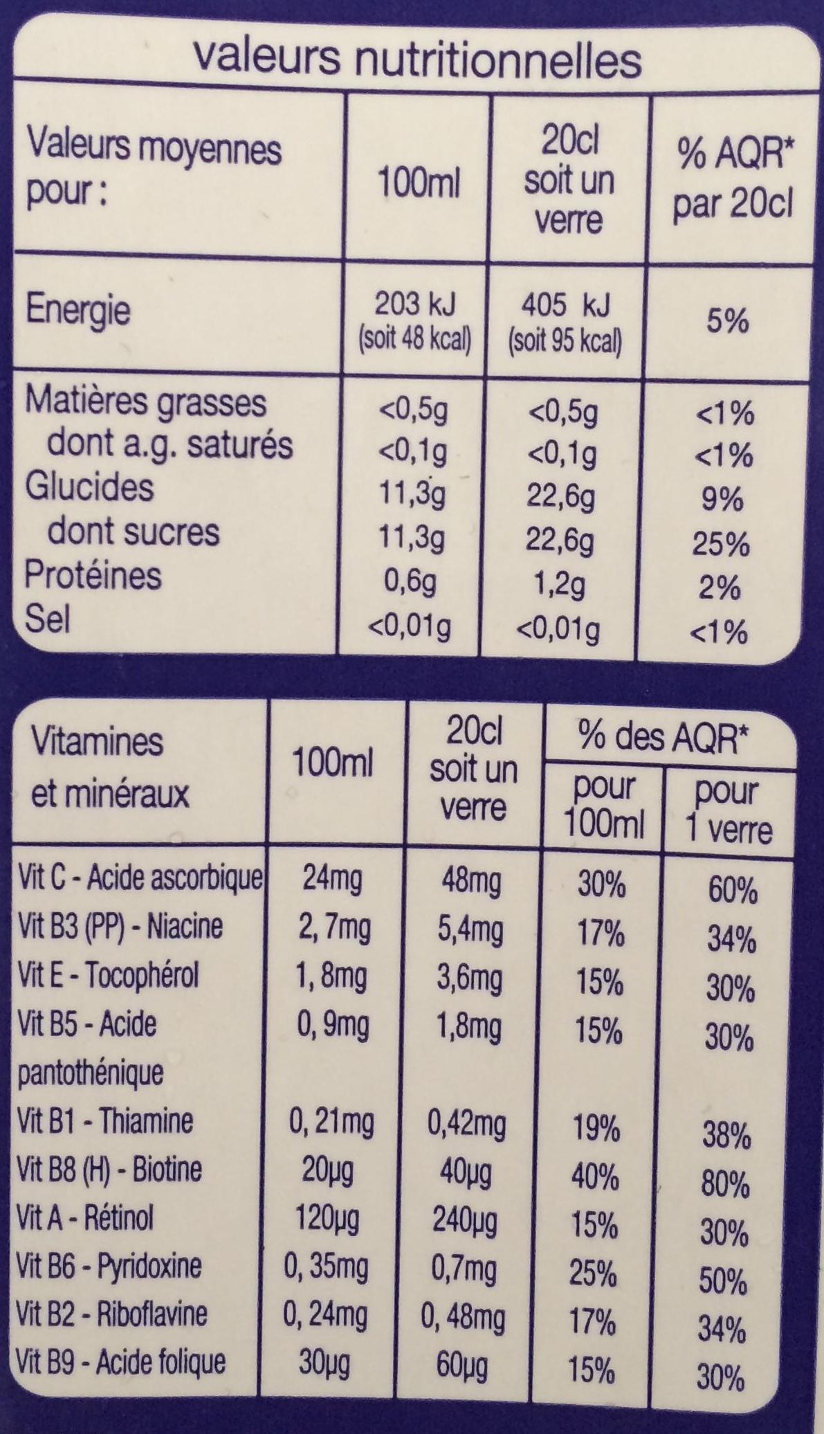 Nectar multi vitamine - Voedigswaarden