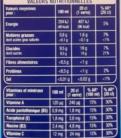 Nectar multi vitamines - Informations nutritionnelles - fr