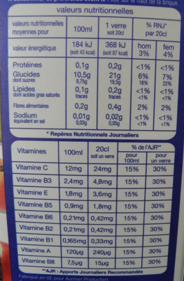 Nectar multi vitaminé - Nutrition facts