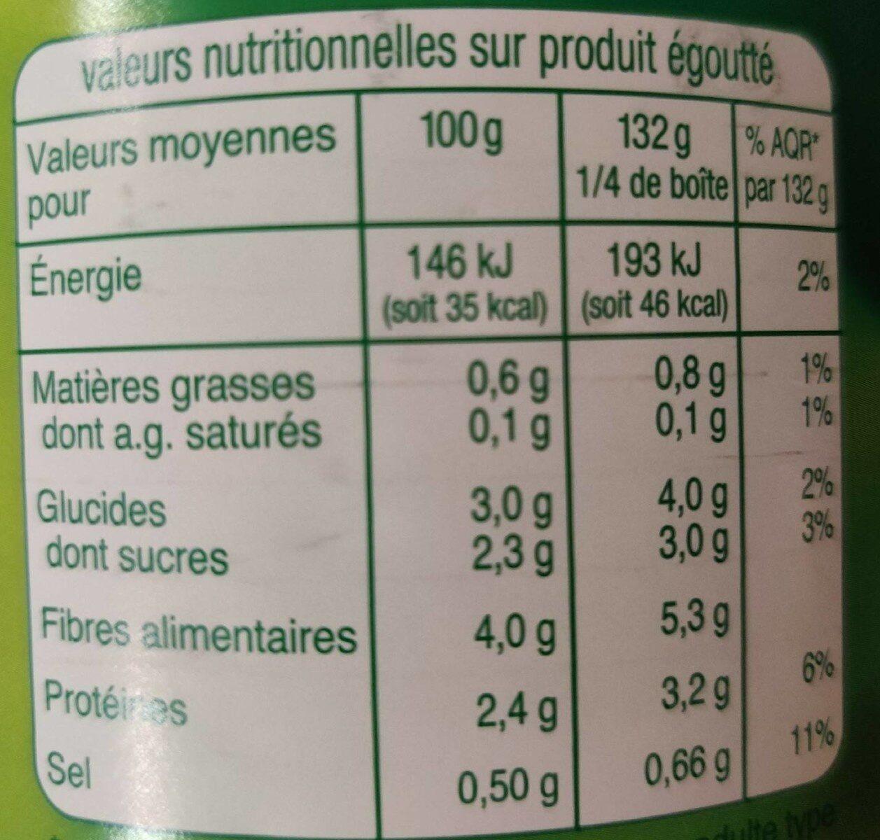 Choux de Bruxelles - Nutrition facts - fr