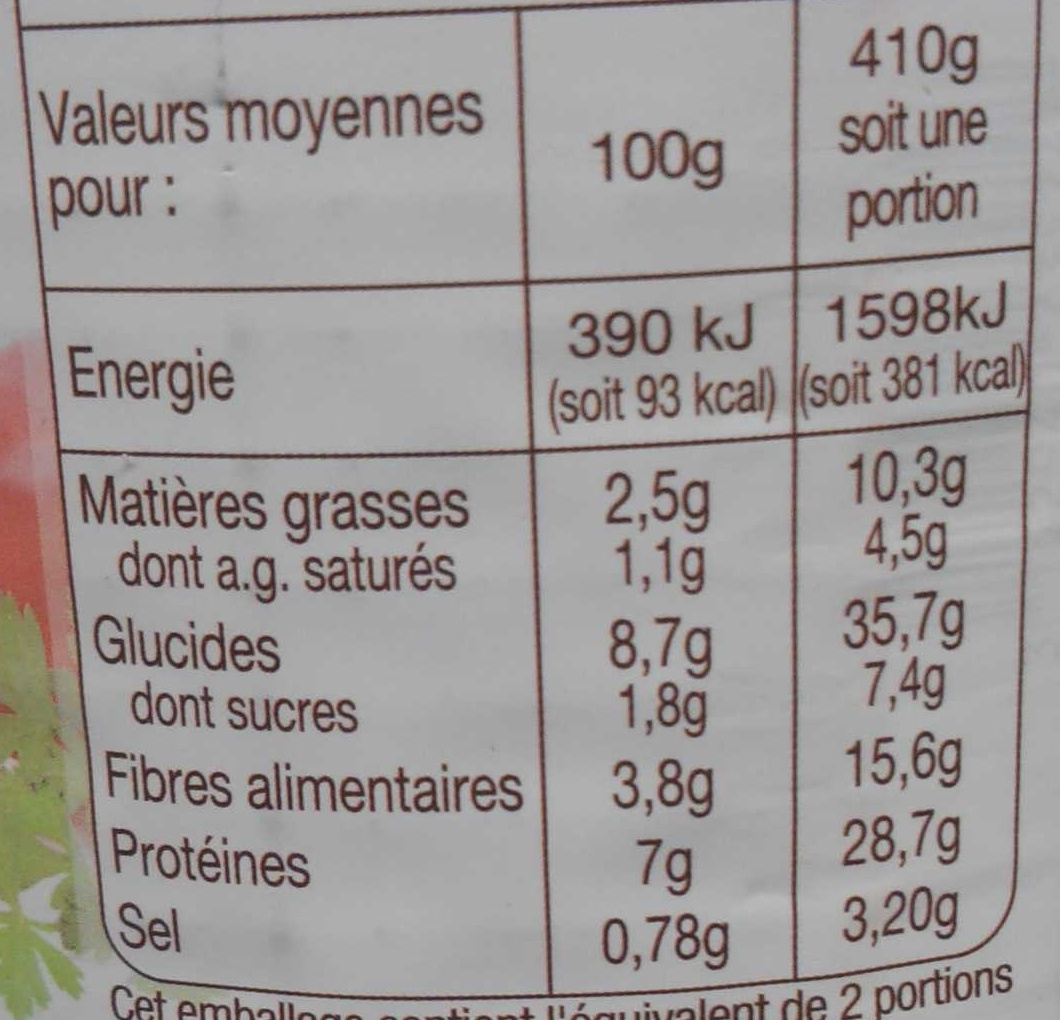 Chili con carne - Informations nutritionnelles