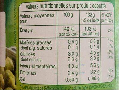 Auchan Choux De Bruxelles - Informations nutritionnelles - fr