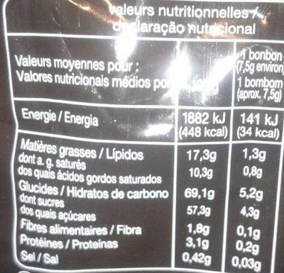 Caram'choc - Informations nutritionnelles