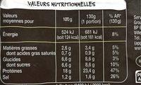 Poêlée de porc curry ananas - Voedingswaarden