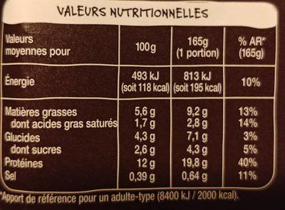 Wok de Porc Façon Asiatique - Informations nutritionnelles