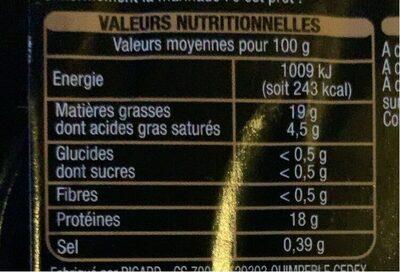 Carpaccio parmigiano reggiano aop - Informations nutritionnelles - fr