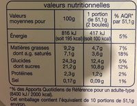 Creme glacee pistache Saveur pistache avec eclats de pistaches hachees. - Nutrition facts