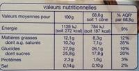 6 cônes vanille avec pépites de nougatine - Nutrition facts