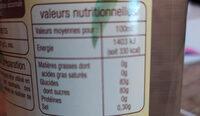Sucre de canne liquide - Voedingswaarden - fr