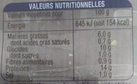 Filet de merlu blanc meuniere - Informations nutritionnelles - fr
