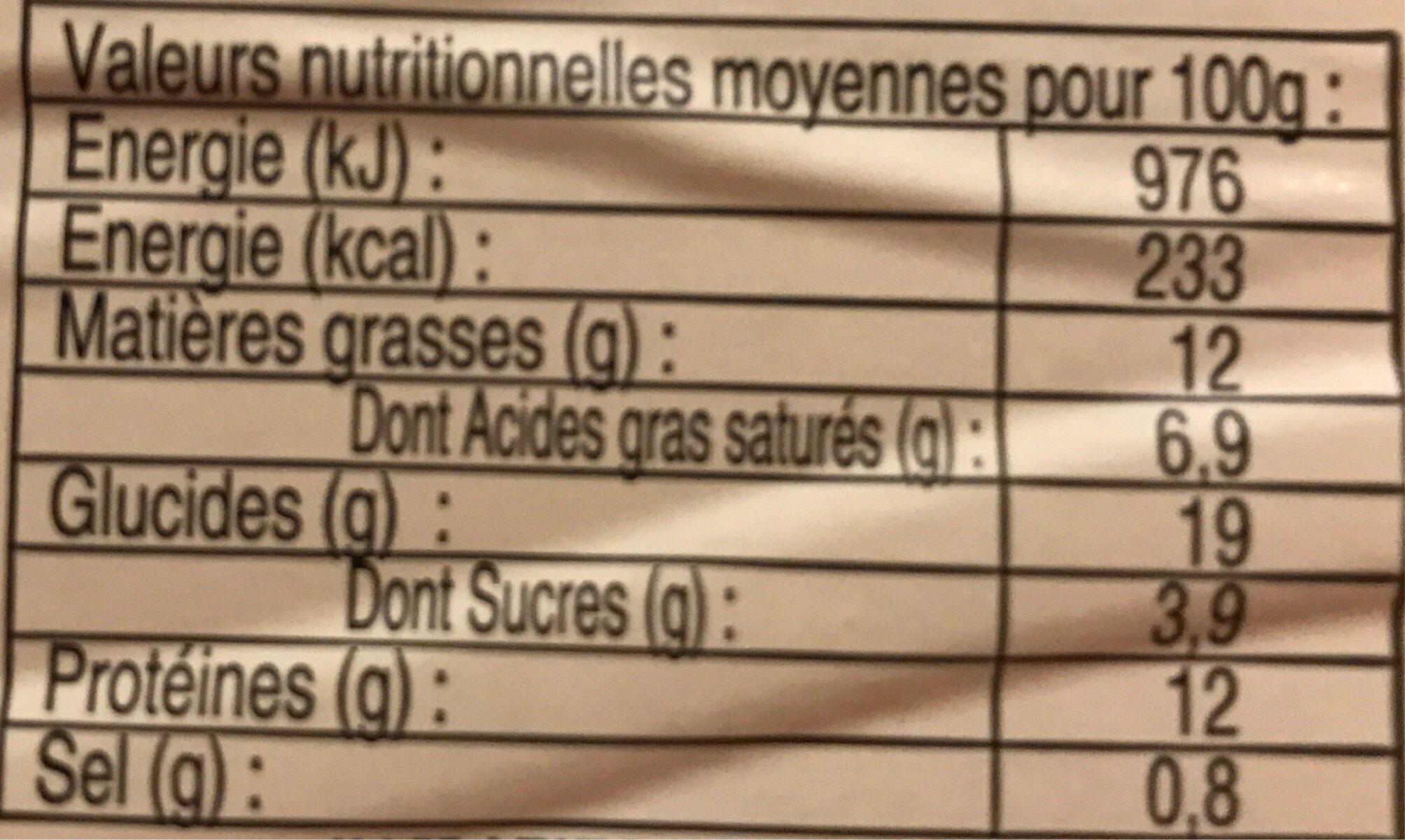 2 crêpes de froment Jambon Emmental - Informations nutritionnelles - fr