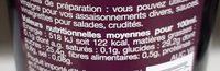 vinaigre balsamique de Modène - Informations nutritionnelles