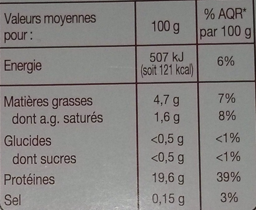 4 Steaks Hachés Façon Bouchère - Informations nutritionnelles