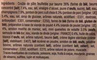 BOUCHEE A LA REINE - Ingrédients - fr