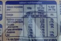 Mini baguettes précuites - Informations nutritionnelles - fr