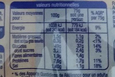 Mini baguettes précuites - Nutrition facts - fr