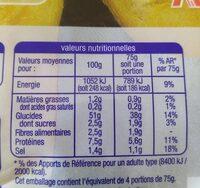 Mini baguettes - Informations nutritionnelles - fr