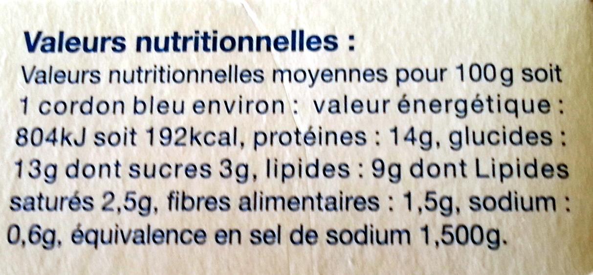 2 cordons bleus de dinde - Nutrition facts