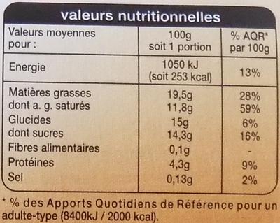 Préparation pour Crème Brûlée aux Œufs-frais - Nutrition facts