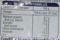 Filet de limande du Nord meunière - Informations nutritionnelles