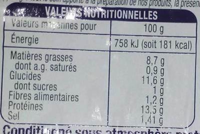 Filet de limande du Nord meunière - Voedingswaarden