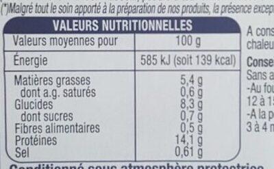Filets de merlu meunière - Nutrition facts