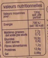 Merlan Les Panés - Nutrition facts