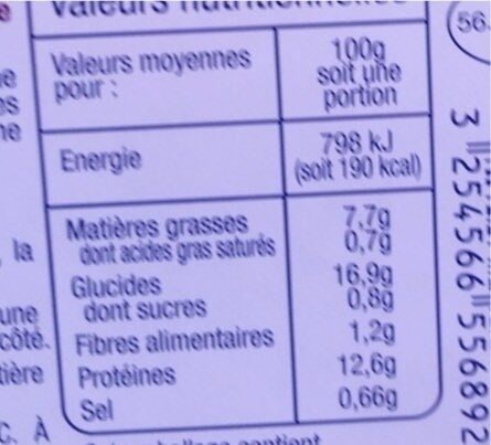 Merlan les panés - Voedingswaarden - fr