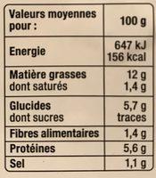 Le Traiteur - Piémontaise au jambon cuit supérieur - Valori nutrizionali - fr
