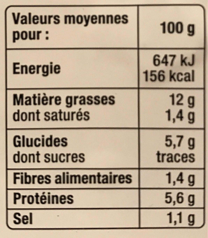 Le Traiteur - Piémontaise au jambon cuit supérieur - Informations nutritionnelles - fr