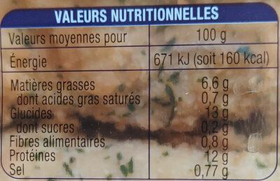 Filet de colin d'Alaska façon Meunière x 4 - Informations nutritionnelles